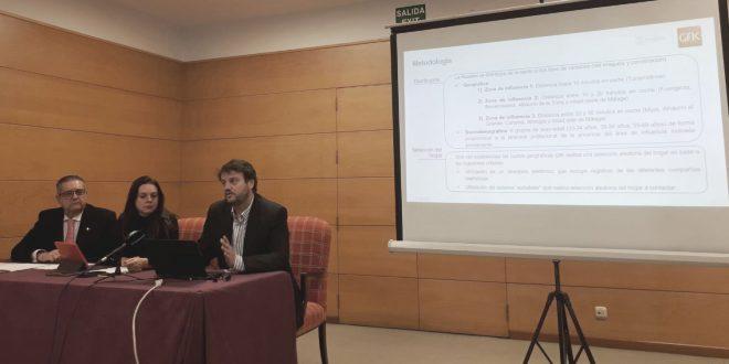 Un informe revela un impacto positivo de intu en el for Clinica santa elena torremolinos